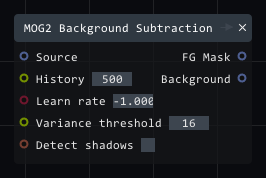 MOG2 Background Subtraction in Lightact's Layer Layouts visual scripting system.