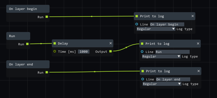 default nodes