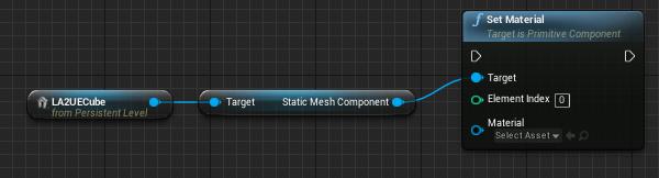 set material nodes