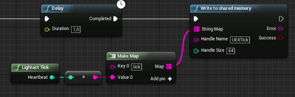 unreal engine heartbeat layout