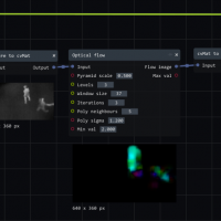 openCV   Lightact Support